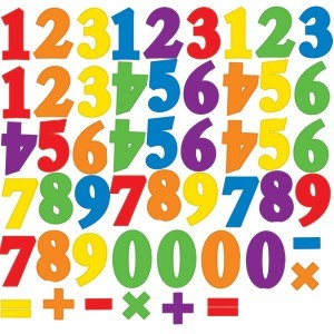 Coloured number wall stickers