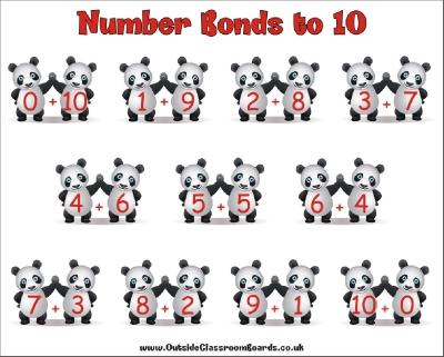 Image result for number bonds for 10