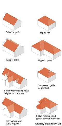 Pitched Roofs Roofers Roofing Repairs In Bournemouth
