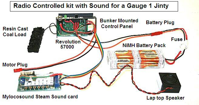Sound card and Revolution 57000. Jinty