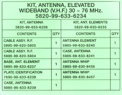 Information Card for EVHF