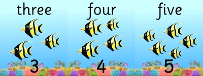 FISH NUMBER RECOGNITION  0-10 WALL FRIEZE