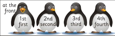 ORDINAL NUMBER PENGUINS 1-10