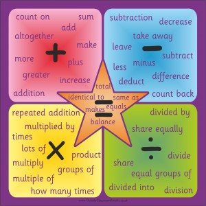 NUMERACY WORDS SQUARE