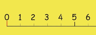 0-20 Number Line Wall Frieze  - Plain, Black on Yellow