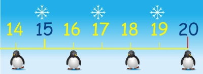 0 -20 NUMBER LINE WALL FRIEZE - PENGUINS