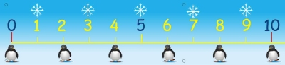 0 -20 NUMBER LINE PVC BANNER with eyelets. PENGUINS