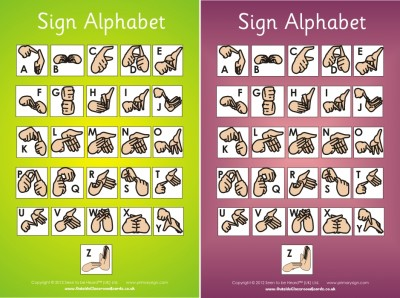 BRITISH SIGN LANGUAGE ALPHABET
