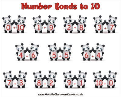 NUMBER BONDS TO 10 - PANDAS