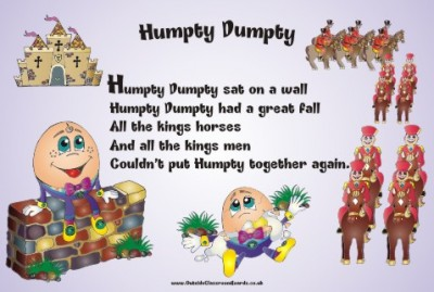 NURSERY RHYME - HUMPTY DUMPTY