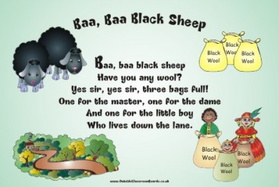 NURSERY RHYME - BAA, BAA BLACK SHEEP