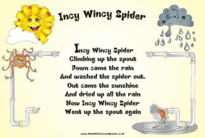 NURSERY RHYME - INCY WINCY SPIDER