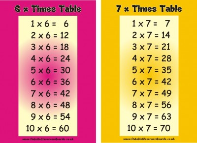 Set of 10 Large Individual Times Tables Boards 60cm x 40cm