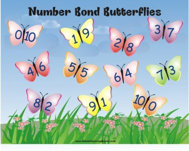 NUMBER BONDS TO 10 - BUTTERFLIES