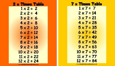 Set of 12 Small Individual Times Tables Boards 30cm x 25cm