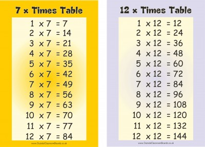 Set of 12 Large Individual Times Table Boards 60cm x 40cm