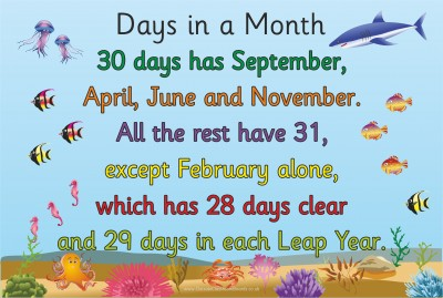 UNDER THE SEA DAYS OF THE MONTH RHYME POSTER BOARD
