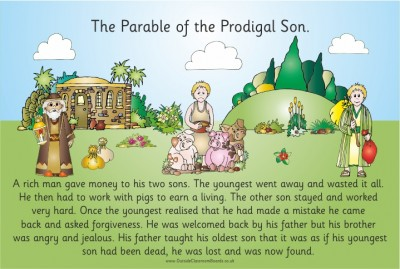 PARABLE - THE PRODIGAL SON