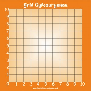 WELSH CO-ORDINATES GRID 0-10