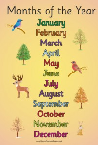 COUNTRYSIDE MONTHS OF THE YEAR POSTER BOARD