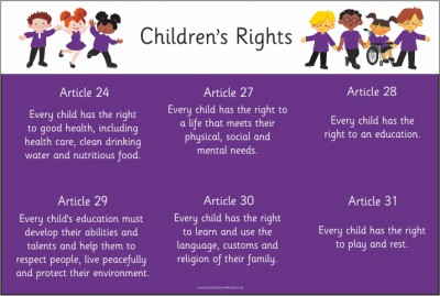 CHILDREN'S RIGHTS Board 2 - ARTICLES 24,27,28,29,30,31