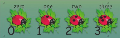 0-10 LADYBIRD NUMBERS & COUNTING PVC BANNER