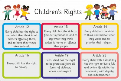 CHILDREN'S RIGHTS Board 1 - ARTICLES 12,13,14,16,19,23