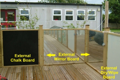 EXTERNAL MIRROR BOARD