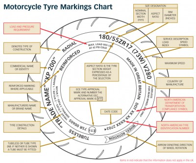 tyre marks