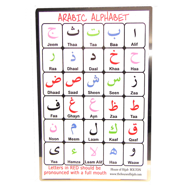 Laminated Arabic Alphabet